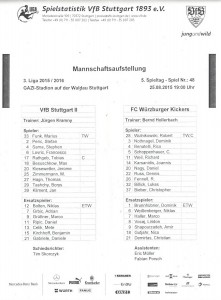 vfb-museum_150825_Auftsellung_vfb2_WK