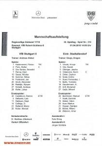 180401_aufstellung_vfbII_stadtallendorf