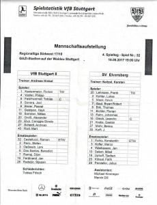 vfb-museum_17-18_VfBII_Aufstellung-vfb2_Elversberg