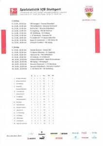 180921_Tabelle_vfb_duesseldorf