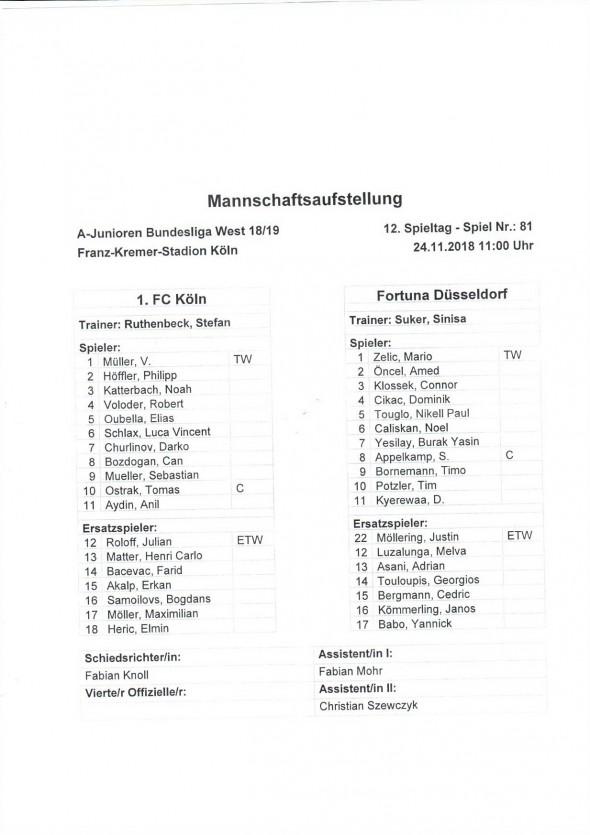 181124_Aufstellung_A-Jugend_Koeln_Duesseldorf