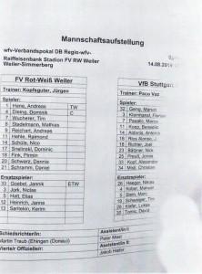 190814_Aufstellung_FV_Weiler_VfB_Stuttgart_U21