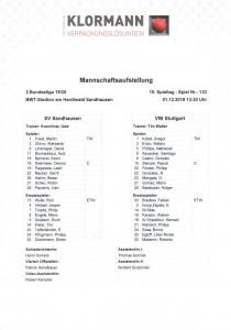 191201_Auftsellung_Sandhausen_VfB_Stuttgart