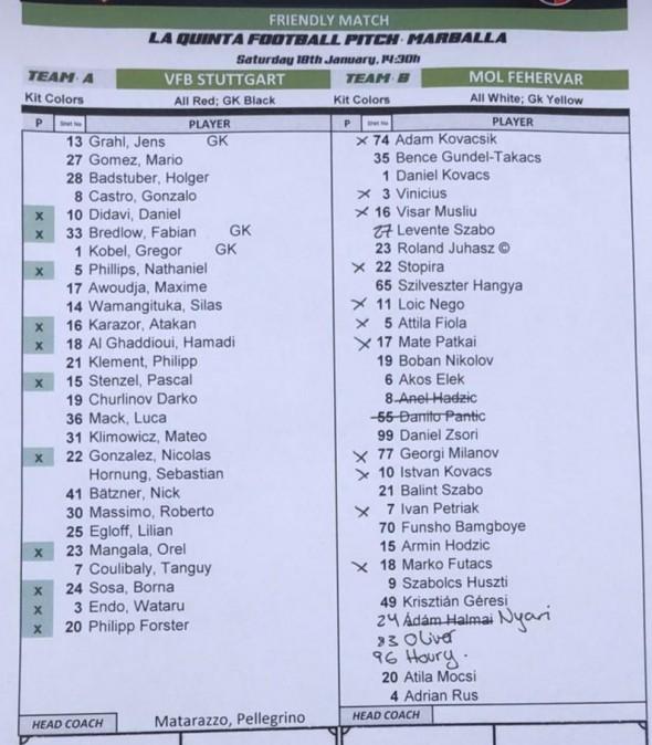 200118_Aufstellung_VfB_MOL_Fehervar