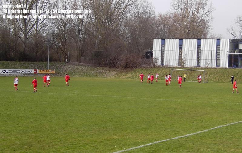 Soke2_050319_TV_Unterboihingen_U19_TSV_Oberensingen_U19_PICT9956